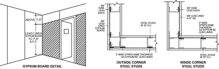 Gypsum Partition Details : Lead lined drywall sheetrock walls