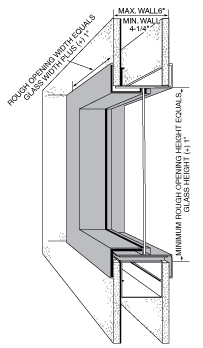 Lead Lined Window Frames Radiation Shielding Window Frames