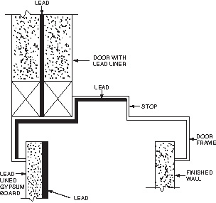 repairsashwindow also 7wtxs Cadillac Sts 2005 Cadillac Sts Front Suspension Creaking Going as well Gravity Hot Water Heating likewise Wiring Diagram For 220v Water Heater in addition Watch. on well installation diagram