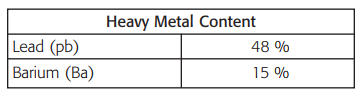 Xray Glass Heavy Metal Content Chart