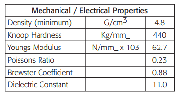 Mechanical Electrical Properties of Xray Glass Chart