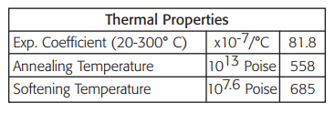 Thermal Properties of Xray Glass Chart